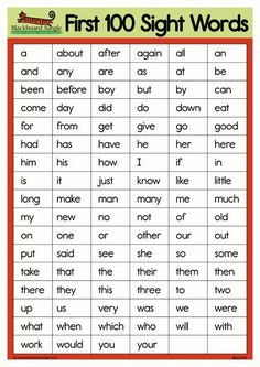First 100 Sight Words - – Blackboard JungleYou can find Sight words and more on our website.First 100 Sight Words - – Blackboard Jungle Kindergarten Sight Words List, Preschool Sight Words, Teaching Sight Words, First Grade Sight Words, Phonics Words, Kindergarten Readiness, Preschool Learning Activities, Homeschool Kindergarten, Pre K Sight Words