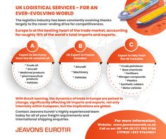 Many countries in Europe and beyond are keen to Export to Germany as it is a nation that has always been at the forefront of international trade. A partner who is well seasoned and understands the ever-changing laws and regulations associated with international logistics. Jeavons Eurotir are a pioneering international shipping company with over 40 years of international experience International Companies, International Trade, Supply Chain Management, Inventory Management, Globe Business, Trade Market, Dangerous Goods, Freight Forwarder, Global Supply Chain