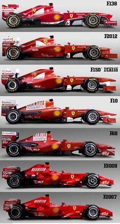 Ferrari F1 2007-2013 The most successful team in F1 history. Anyone disagree?