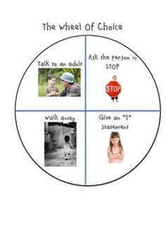 Wheel of choice - simple enough for pre I maybe