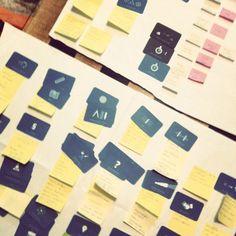 Modelando projeto novo com #methodkit! #vamoquevamo #meisner