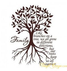family tree painting with names | Family - Like branches on a tree we all grow | Vinyl Wall Quote