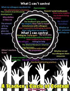 Too often, we teachers grapple with issues we have no control over. We feel defeated, unsuccessful, and burned out when we forget about our circle of control. Middle School Teachers, New Teachers, School Classroom, Classroom Decor, Teacher Blogs, Teacher Resources, Teacher Funnies, Classroom Resources, Circle Of Control
