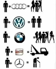 BMW best - Cars and motor Bmw Suv, Bmw E30 M3, Car Jokes, Car Humor, Bmw Series, Bmw Logo, Buick Logo, Ingenieur Humor, Allroad Audi