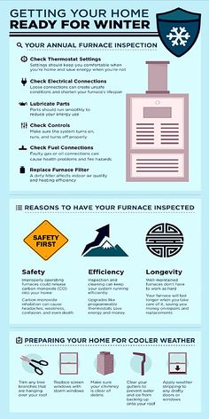Air Conditioning Installation, Heating And Air Conditioning, Hvac Maintenance, Electrical Connection, Useful Life Hacks, Heating And Cooling, Save Energy, Tips, Winter Months