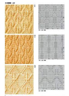 ALLEEN PUNTEN: tricot tocht, bladeren, kruis, zigzag