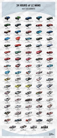 93 Years of Le Mans 24 Winners: 1923 - 2016. Click to enlarge!