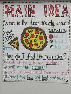 Anchor Chart for Teaching Main Idea :) the whole pizza is the main idea and the toppings are the details that support it!