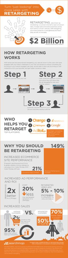 """INFOGRAPHIC: Turn """"Just Looking"""" Into More Sales with Retargeting"""
