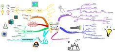 mind-models-transcend-mind-maps.png (3500×1600)