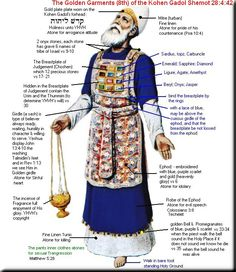 "Study the meanings of the Jewish high priestly garments. Revelations 1 says that Jesus has made His people "" a kingdom and priests to God the Father and of our Lord Jesus Christ."""
