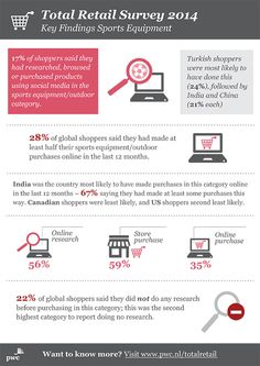 PwC infographic: Total Retail Survey 2014 - Key Findings Sports Equipment