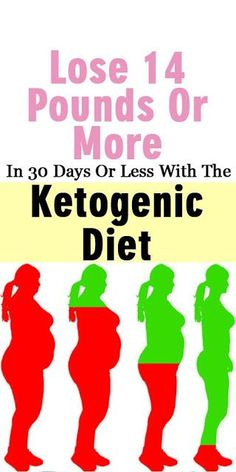 Lose 14 Pounds Or More In 30 Days Or Less With The Ketogenic Diet