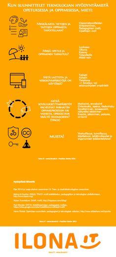 Kysymyksiä suunnittelun tueksi | Piktochart Infographic Editor