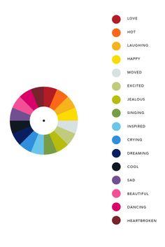 Tunepics' Emotion Wheel. [Courtesy Photo]