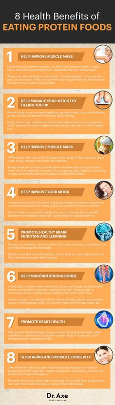 Protein benefits   http://www.draxe.com  #health #holistic #natural