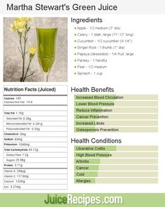 Here's Martha Stewart's recipe that she drinks each and every morning to jump start her day. Contains plenty of nutrients for continuous energy.