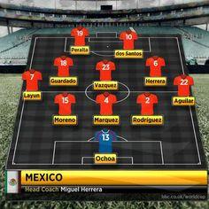 Mexico formation v Brazil