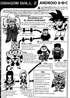 The scoop on the Android/Cyborgs of Dragon Ball Z. #SonGokuKakarot