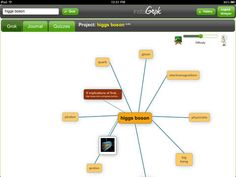 Instagrok - tudents can use instaGrok to search for a topic and quickly get lists of facts on that topic, links to information on that topic, videos, images, and quizzes on the topic. (From Free Technology for Teachers)