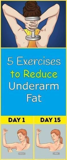 Workout Exercise 5 Exercises to Reduce Underarm Fat – Mind Blowing Page Fitness Workouts, Fitness Tips, At Home Workouts, Health Fitness, Mens Fitness, Arm Workouts, Health Club, Kids Health, Health Diet