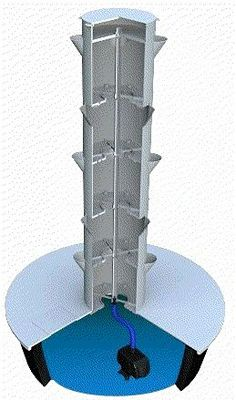 Nutrient rich water is automatically pumped on a timer from the bottom 25 gallon reservoir to the top of the tower where it then trickles down over the plant roots that grow inside the tower. This automatic hands free system delivers the precise amounts of vital PH balanced nutrients and minerals to grow strong disease resistant plants.