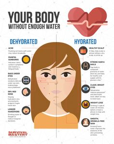 The pH level of our drinking water can often be an aspect of our health that we easily overlook. With focus on fad diets and workout regimes, the thought of improving our drinking water usually falls at the bottom of our priority list, or isn't addressed at all. Paying better ...