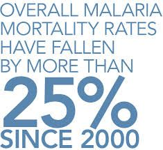 We can defeat malaria! Malaria is preventable and curable.  3.3 million lives have been saved. Global malaria mortality rates have decreased by 42%.  Register with us to prevent your child from Malaria at http://mykidsvaccines.com/login.htm