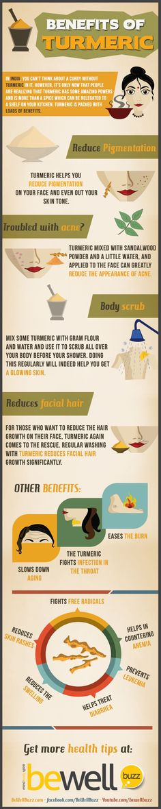 #Health+#Infographics+-+Benefits+Of+Turmeric+#Infografia