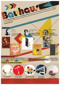 Bauhaus Infographic by leJvi Laszlo Moholy Nagy, Walter Gropius, Bauhaus Design, Paul Klee, Kandinsky, Booklet, Design History, Graphic Design, Fine Art