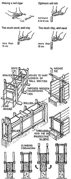 types of formwork for rammed earth walls