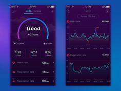 C-Sleep by south App Ui Design, Mobile App Design, User Interface Design, Web Design, Analytics Dashboard, Ui Ux, Mobile App Ui, Mobile Web, Ecg App