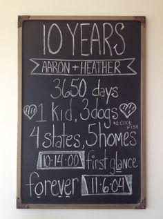 10 year anniversary chalkboard