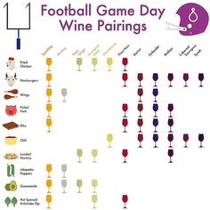 Happy Super Bowl Sunday from Gustavo Wine! Check out this great wine pairing guide for your favorite football munchies from @vinepair!  We can't wait to try enjoy some of our 2008 Russian River Pinot Noir with loaded nachos!! #sb50 #gustavowine #calimited #visitnapavalley #visitcalifornia #football #winepairing #cheers by gustavowine