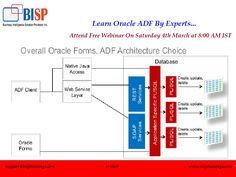 Learn Oracle ADF  By Industry Experts Attend free webinar on Saturday 4th March at 8:00 AM IST Register here: https://attendee.gototraining.com/r/625635691161620225 For more details: http://www.bisptrainings.com/course/Build-Application-with-ADF-framework #Oracle ADF online trainings   #OracleADFgetting start  #OracleADF free video   #Oracle ADF video turorials  #Oracle ADF job support