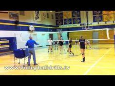 Volleyball Drill: Showdown