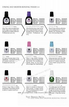 Aliexpress.com: Compre Blink cílios falsos cola extensão transporte livre para maquiagem dos olhos lash plus ultra 10g/bottle Beauty7 de confiança remover cola extensão do cabelo fornecedores em Beauty 7
