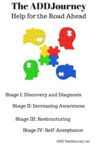 """Help for the Road Ahead Stage I: """"The Journey Begins"""" (Discovery and Diagnosis) Relief: """"Finally, an explanation!"""" For many adults, discover… Add Diagnosis, Psychological Testing, Adhd Signs, Self Advocacy, Adhd Brain, Adhd Help, Adhd Strategies, Primary Care Physician, Adhd Symptoms"""