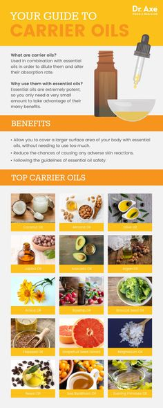 Guide to carrier oils - Dr. Axe