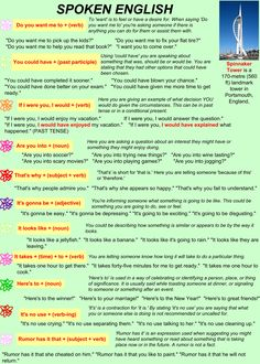 Spoken English phrases
