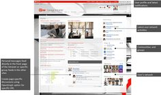 Social Intranets with SharePoint and Yammer « Aryan Nava