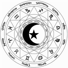 Magic Circle: Zodiac Circle by KazuyaART on DeviantArt Wiccan, Witchcraft, Zodiac Circle, Wheel Of Fortune, White Magic, Magic Circle, Perfect Love, Coven, Samhain