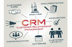 4 Unconventional Ways To Use Your CRM Software