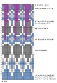 Islantilaisneule | Meillä kotona Knitting Charts, Knitting Patterns Free, Free Pattern, Fair Isle Chart, Fair Isle Pattern, Norwegian Knitting, Cross Stitch Embroidery, Tricks, Knit Crochet
