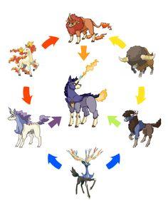pokemon bouffalant evolution chart: Hexafusion tumblr pok mon pinterest pok mon pokemon