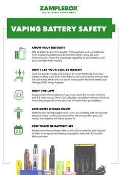 The ZampleBox Vaping Battery Safety page is a resource to educate vapers on all aspects of vape battery safety - with blogs, posters and infographics.