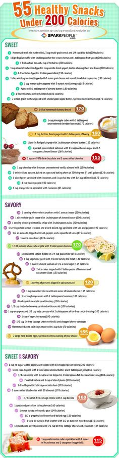 55 Healthy Snacks Under 200 Calories. Printing this out for my kitchen! |via @SparkPeople #healthy #snack