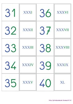 A Handy Roman Numerals Chart To Print Out For Students Suggestion