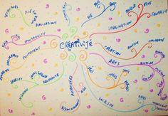 Est-ce que la synesthésie serait plus fréquente chez les artistes, voire serait un trait lié à la créativité? De façon plus générale, est-ce que les synesthètes sont différents, c'est-à-dire est-ce qu'ils partagent des caractéris- tiques particulières en dehors de leurs synesthésies ?