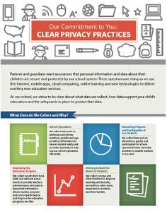 Infographic from CoSN for setting clear privacy practices in schools and student data.